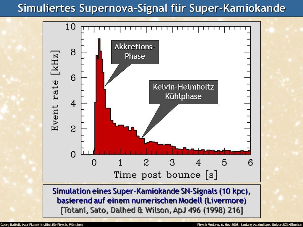 Georg Raffelt, Max-Planck-Institut für Physik, München Physik Modern, 6. Nov 2008, Ludwig-Maximilians-Universität München Simuliertes Supernova-Signal