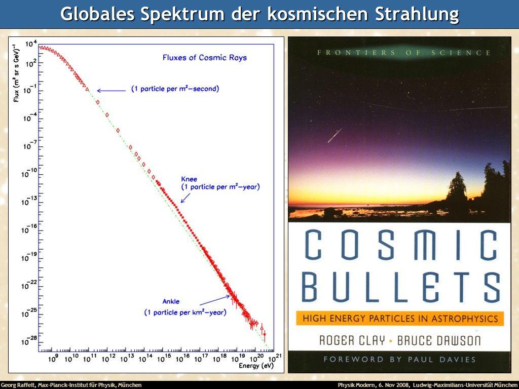 Georg Raffelt, Max-Planck-Institut für Physik, München Physik Modern, 6. Nov 2008, Ludwig-Maximilians-Universität München Globales Spektrum der kosmis
