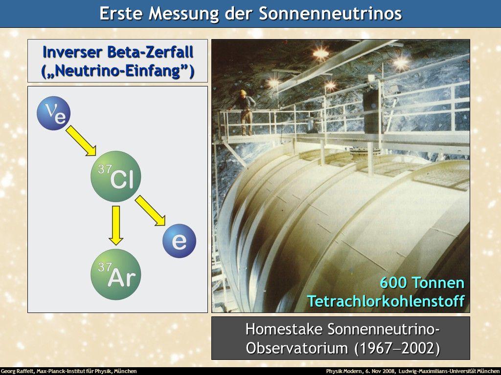 Georg Raffelt, Max-Planck-Institut für Physik, München Physik Modern, 6. Nov 2008, Ludwig-Maximilians-Universität München Inverser Beta-Zerfall (Neutr