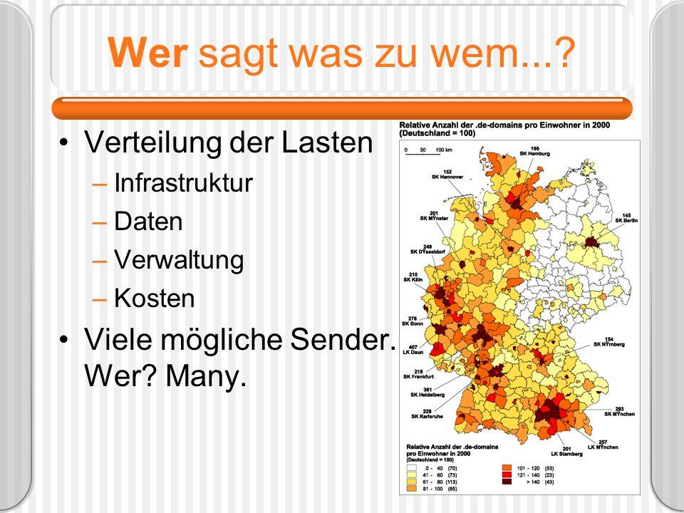 Wer sagt was zu wem...? Verteilung der Lasten –Infrastruktur –Daten –Verwaltung –Kosten Viele mögliche Sender. Wer? Many.