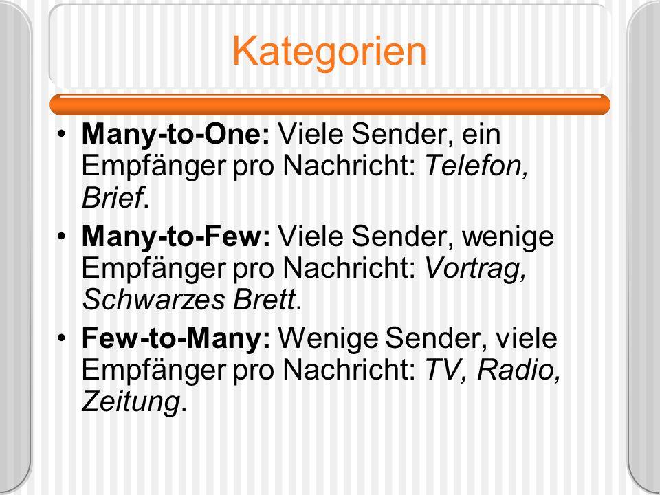 Kategorien Many-to-One: Viele Sender, ein Empfänger pro Nachricht: Telefon, Brief. Many-to-Few: Viele Sender, wenige Empfänger pro Nachricht: Vortrag,