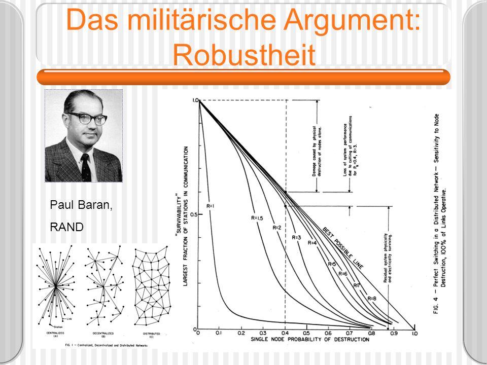 Das militärische Argument: Robustheit Paul Baran, RAND