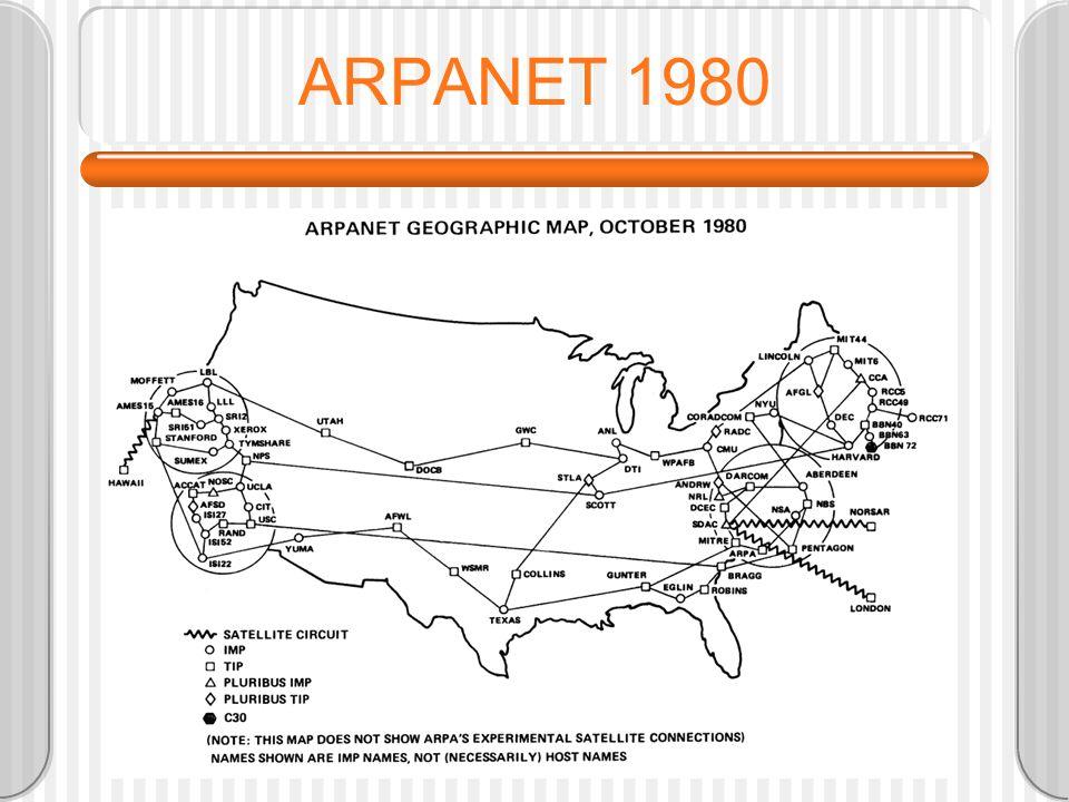 ARPANET 1980