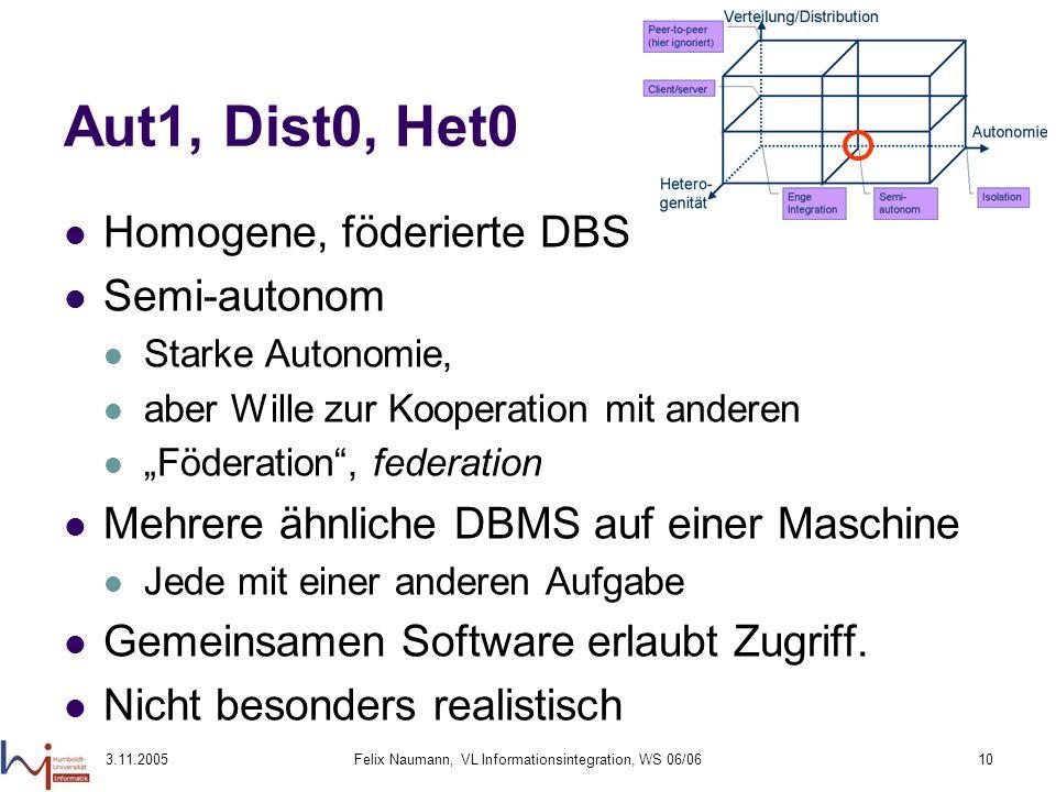 3.11.2005Felix Naumann, VL Informationsintegration, WS 06/0610 Aut1, Dist0, Het0 Homogene, föderierte DBS Semi-autonom Starke Autonomie, aber Wille zu