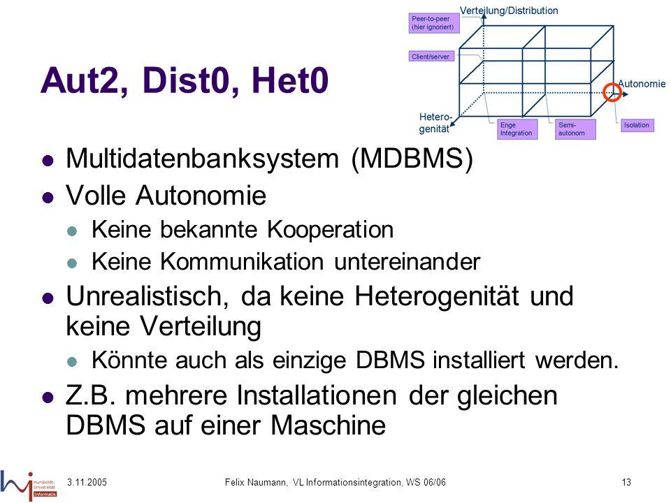 3.11.2005Felix Naumann, VL Informationsintegration, WS 06/0613 Aut2, Dist0, Het0 Multidatenbanksystem (MDBMS) Volle Autonomie Keine bekannte Kooperati
