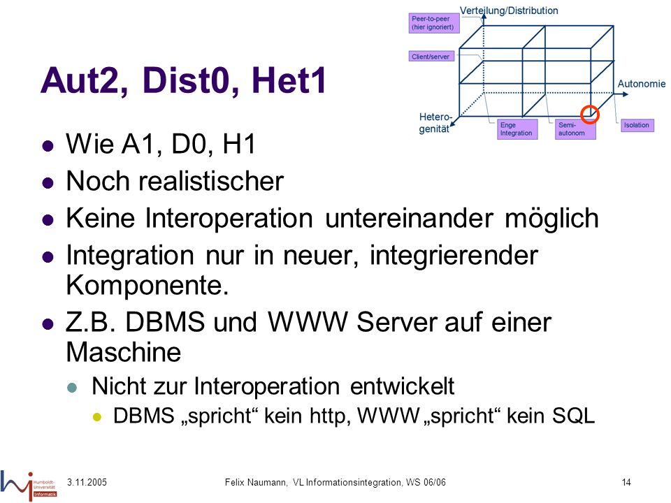3.11.2005Felix Naumann, VL Informationsintegration, WS 06/0614 Aut2, Dist0, Het1 Wie A1, D0, H1 Noch realistischer Keine Interoperation untereinander