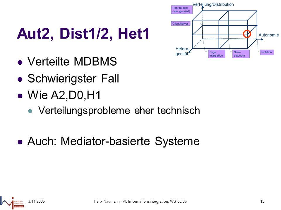 3.11.2005Felix Naumann, VL Informationsintegration, WS 06/0615 Aut2, Dist1/2, Het1 Verteilte MDBMS Schwierigster Fall Wie A2,D0,H1 Verteilungsprobleme