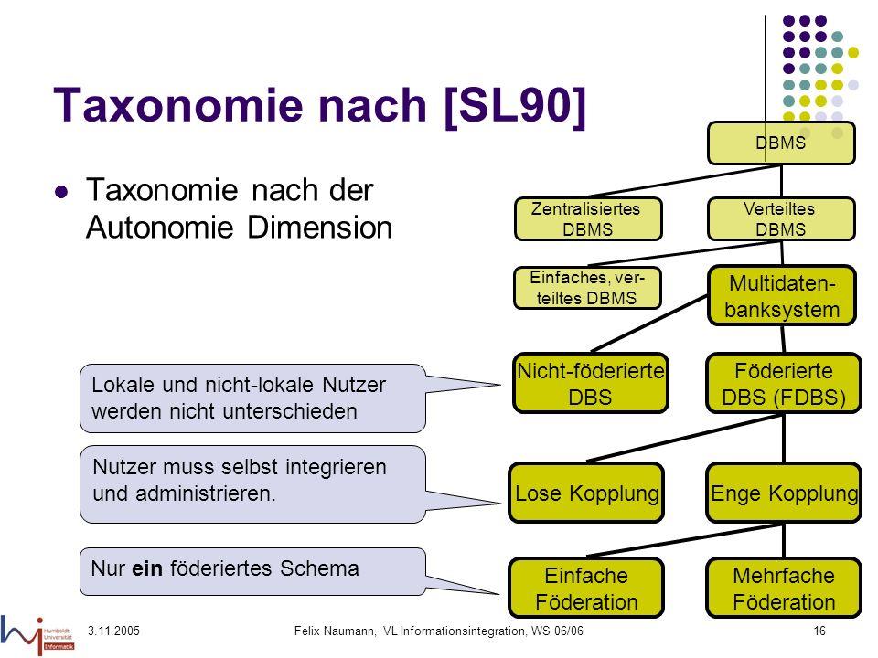 3.11.2005Felix Naumann, VL Informationsintegration, WS 06/0616 Taxonomie nach [SL90] Taxonomie nach der Autonomie Dimension Multidaten- banksystem Nic