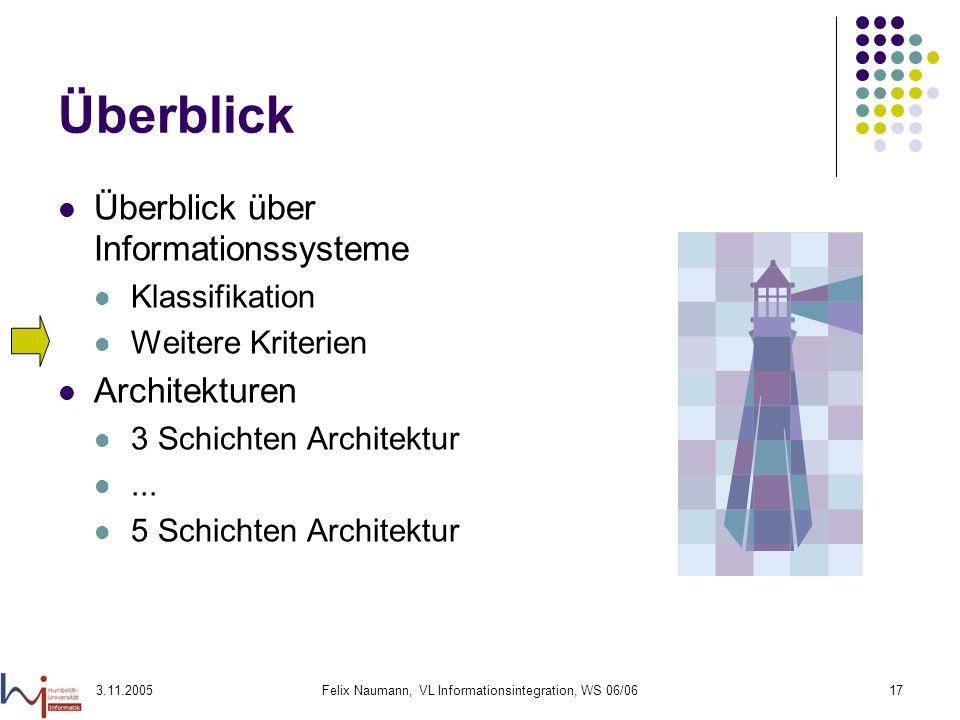 3.11.2005Felix Naumann, VL Informationsintegration, WS 06/0617 Überblick Überblick über Informationssysteme Klassifikation Weitere Kriterien Architekt