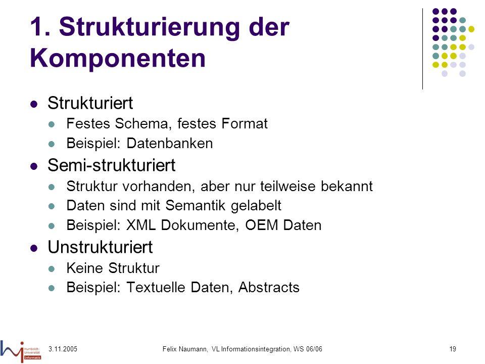 3.11.2005Felix Naumann, VL Informationsintegration, WS 06/0619 1. Strukturierung der Komponenten Strukturiert Festes Schema, festes Format Beispiel: D