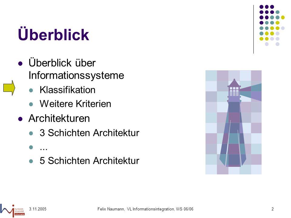 3.11.2005Felix Naumann, VL Informationsintegration, WS 06/062 Überblick Überblick über Informationssysteme Klassifikation Weitere Kriterien Architektu