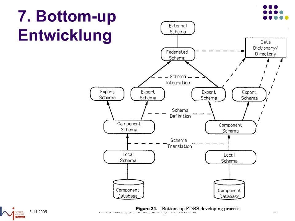3.11.2005Felix Naumann, VL Informationsintegration, WS 06/0626 7. Bottom-up Entwicklung