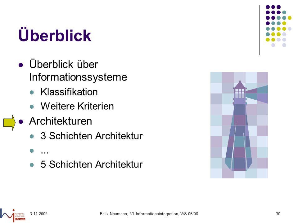 3.11.2005Felix Naumann, VL Informationsintegration, WS 06/0630 Überblick Überblick über Informationssysteme Klassifikation Weitere Kriterien Architekt
