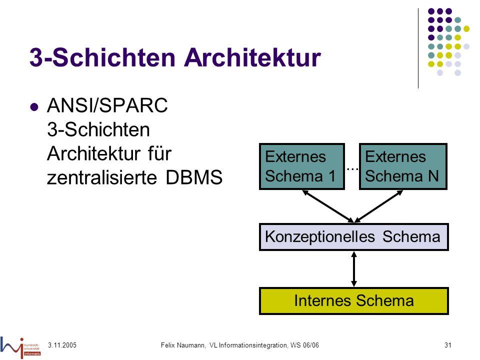 3.11.2005Felix Naumann, VL Informationsintegration, WS 06/0631 3-Schichten Architektur ANSI/SPARC 3-Schichten Architektur für zentralisierte DBMS Inte