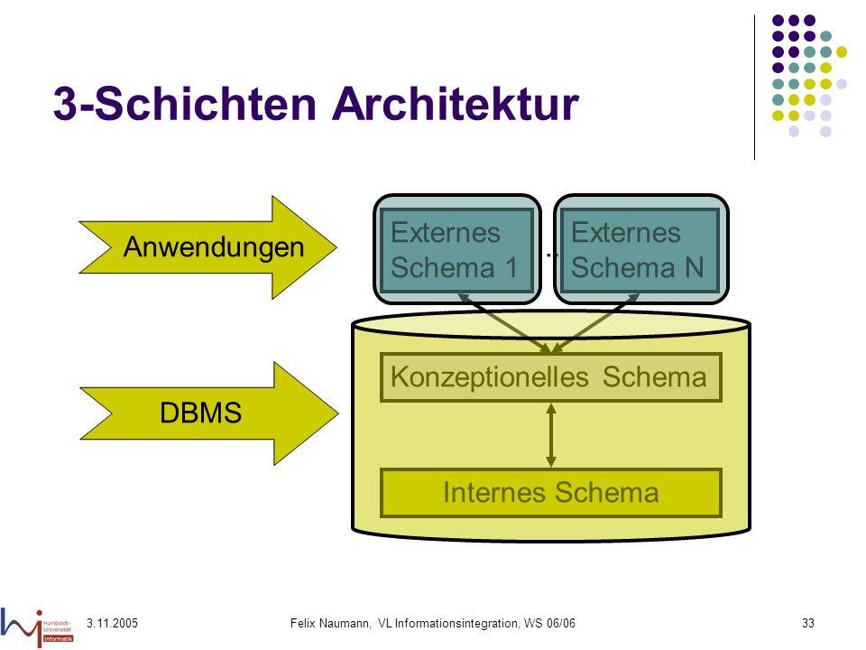 3.11.2005Felix Naumann, VL Informationsintegration, WS 06/0633 3-Schichten Architektur Internes Schema Konzeptionelles Schema Externes Schema 1 Extern