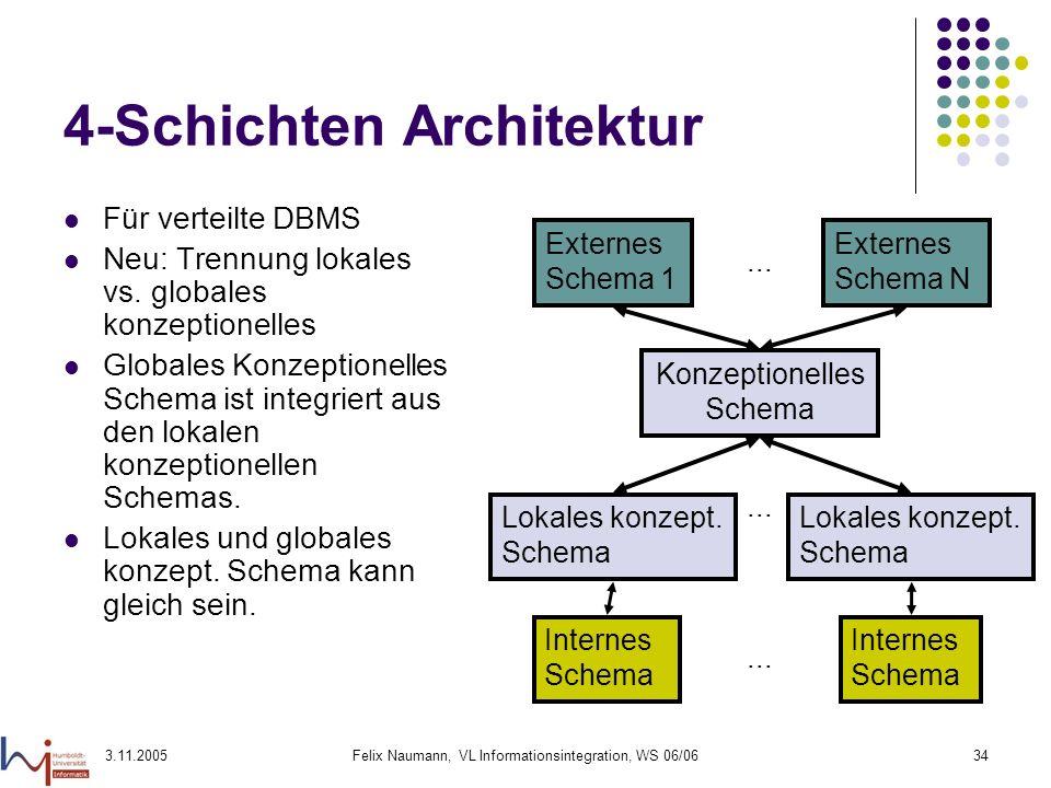3.11.2005Felix Naumann, VL Informationsintegration, WS 06/0634 4-Schichten Architektur Für verteilte DBMS Neu: Trennung lokales vs. globales konzeptio
