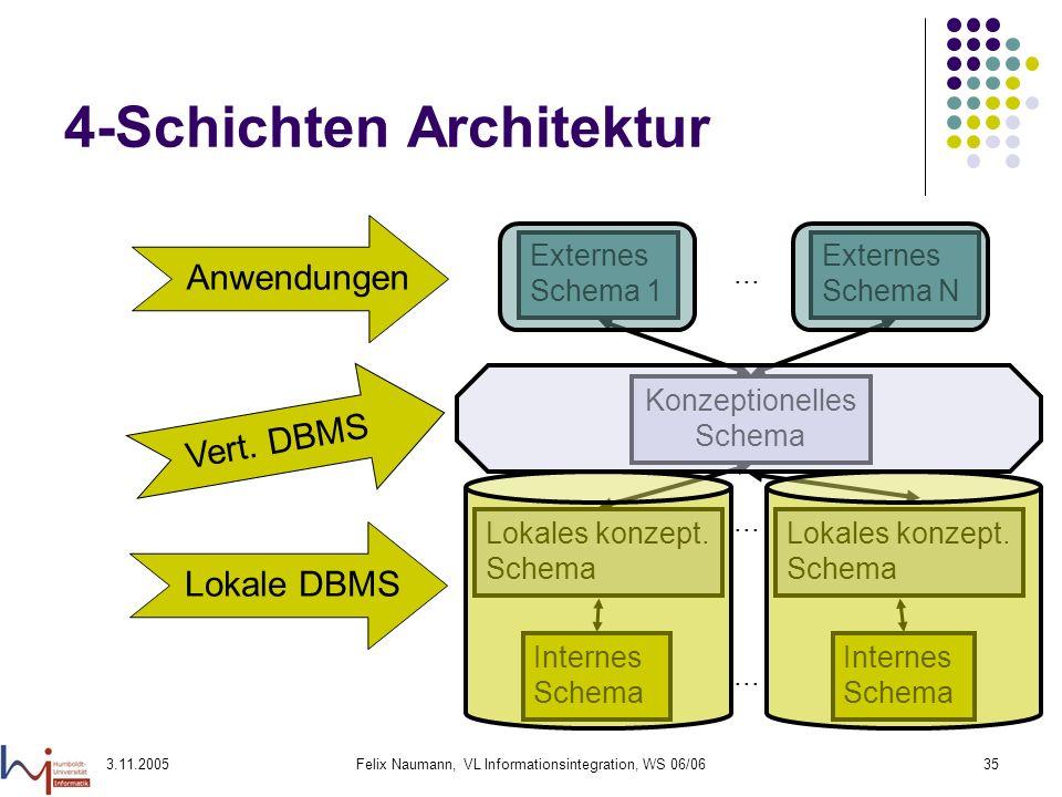 3.11.2005Felix Naumann, VL Informationsintegration, WS 06/0635 4-Schichten Architektur Konzeptionelles Schema Externes Schema 1 Externes Schema N... L