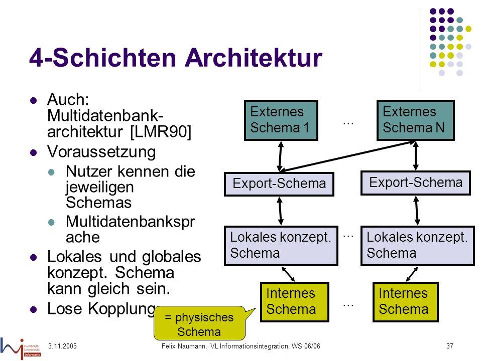 3.11.2005Felix Naumann, VL Informationsintegration, WS 06/0637 4-Schichten Architektur Auch: Multidatenbank- architektur [LMR90] Voraussetzung Nutzer