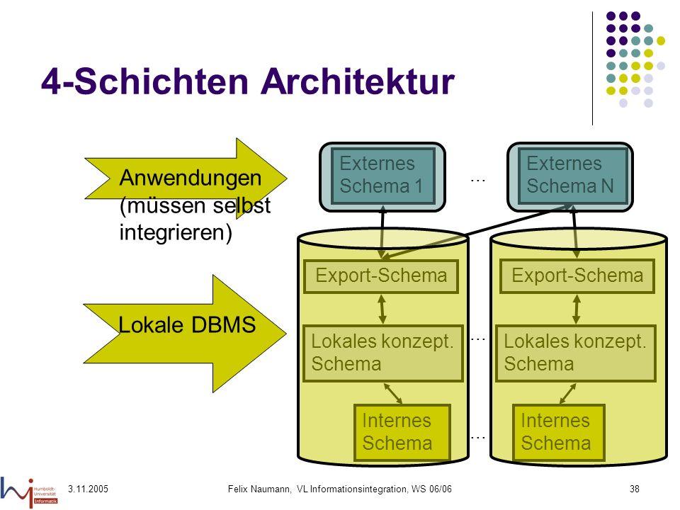 3.11.2005Felix Naumann, VL Informationsintegration, WS 06/0638 4-Schichten Architektur Export-Schema Externes Schema 1 Externes Schema N... Lokales ko
