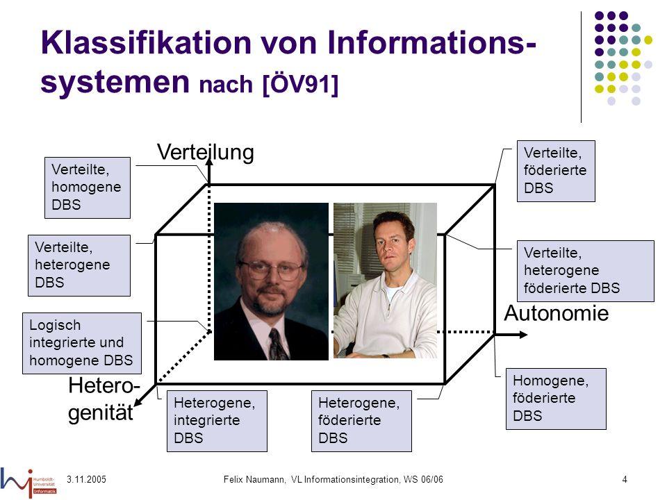 3.11.2005Felix Naumann, VL Informationsintegration, WS 06/064 Klassifikation von Informations- systemen nach [ÖV91] Verteilung Autonomie Hetero- genit
