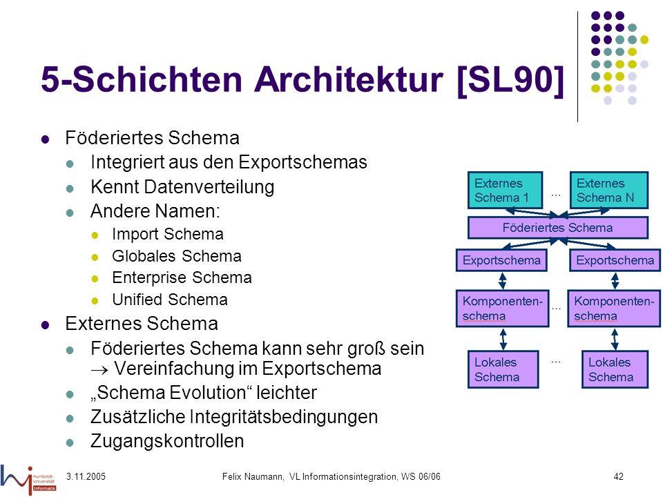 3.11.2005Felix Naumann, VL Informationsintegration, WS 06/0642 5-Schichten Architektur [SL90] Föderiertes Schema Integriert aus den Exportschemas Kenn