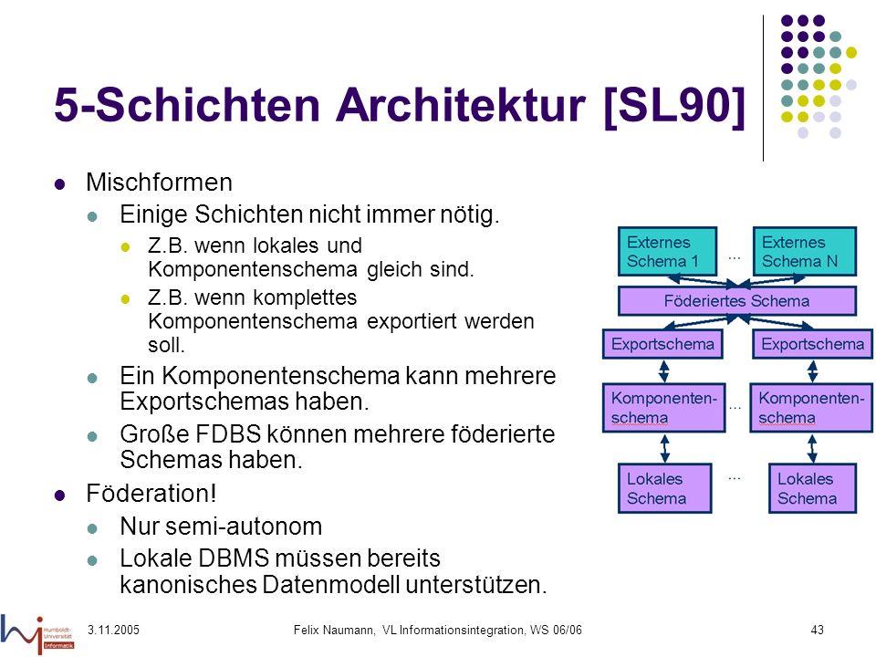 3.11.2005Felix Naumann, VL Informationsintegration, WS 06/0643 5-Schichten Architektur [SL90] Mischformen Einige Schichten nicht immer nötig. Z.B. wen