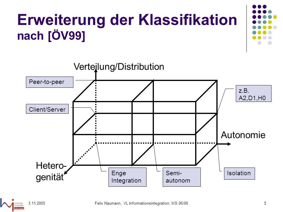 3.11.2005Felix Naumann, VL Informationsintegration, WS 06/065 Erweiterung der Klassifikation nach [ÖV99] Verteilung/Distribution Autonomie Hetero- gen