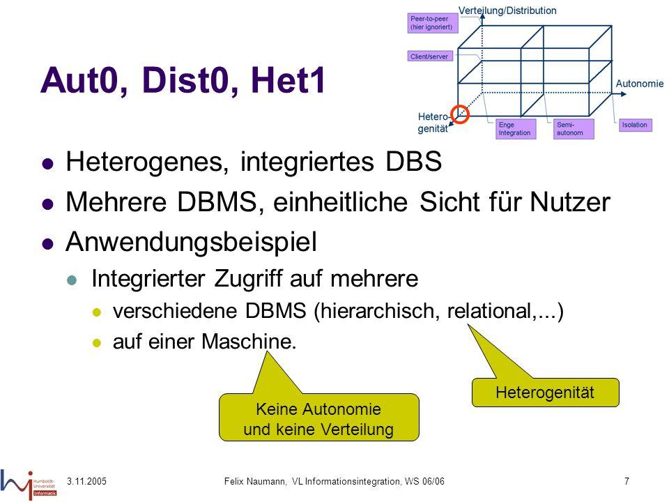 3.11.2005Felix Naumann, VL Informationsintegration, WS 06/067 Aut0, Dist0, Het1 Heterogenes, integriertes DBS Mehrere DBMS, einheitliche Sicht für Nut