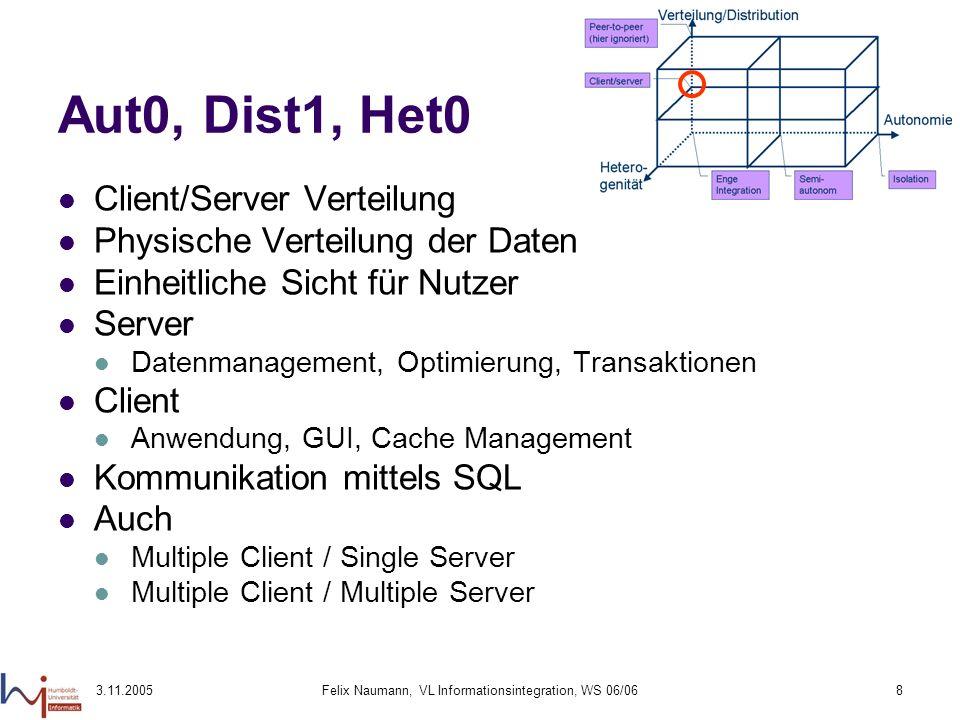 3.11.2005Felix Naumann, VL Informationsintegration, WS 06/068 Aut0, Dist1, Het0 Client/Server Verteilung Physische Verteilung der Daten Einheitliche S