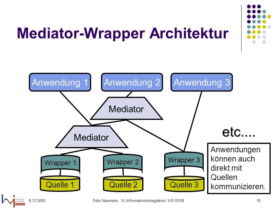 8.11.2005Felix Naumann, VL Informationsintegration, WS 05/0610 Mediator-Wrapper Architektur Quelle 1 Quelle 2Quelle 3 Wrapper 1Wrapper 2Wrapper 3 Medi
