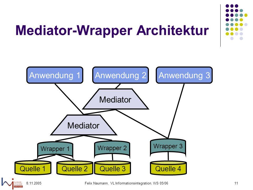 8.11.2005Felix Naumann, VL Informationsintegration, WS 05/0611 Mediator-Wrapper Architektur Quelle 1 Quelle 3Quelle 4 Wrapper 1Wrapper 2Wrapper 3 Medi