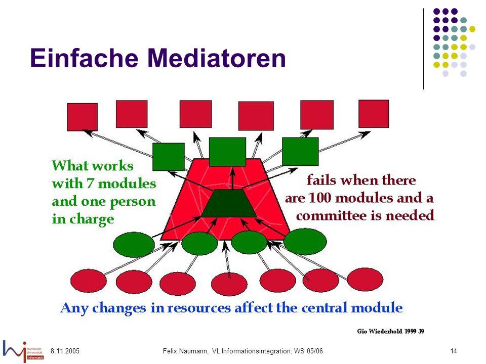 8.11.2005Felix Naumann, VL Informationsintegration, WS 05/0614 Einfache Mediatoren