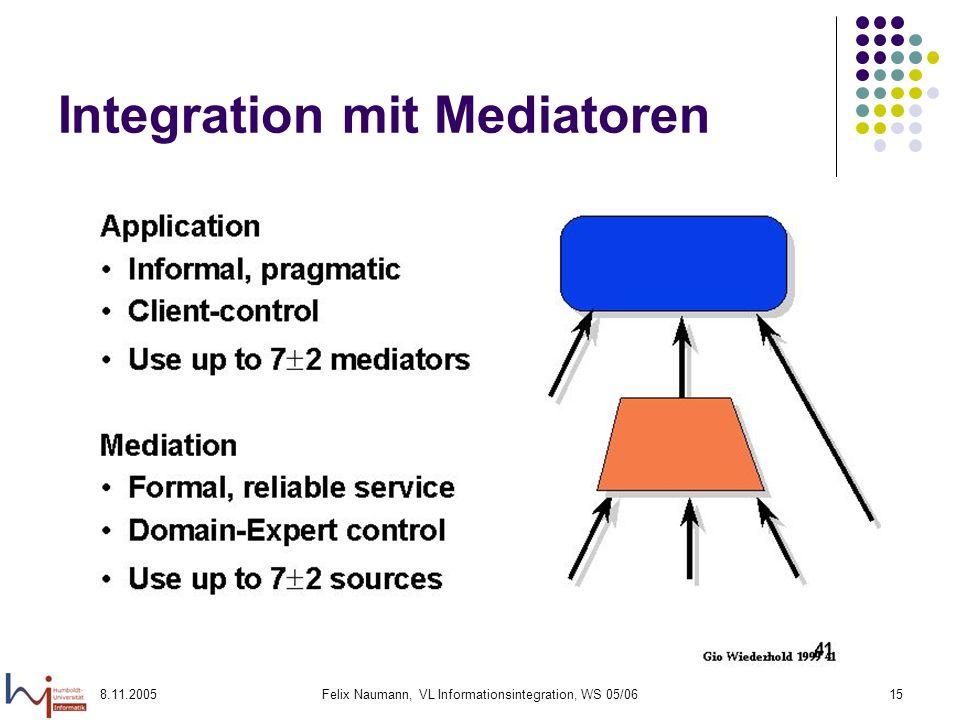 8.11.2005Felix Naumann, VL Informationsintegration, WS 05/0615 Integration mit Mediatoren