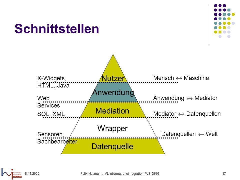 8.11.2005Felix Naumann, VL Informationsintegration, WS 05/0617 Schnittstellen Mediation Sensoren, Sachbearbeiter Datenquellen Welt SQL, XML Mediator D