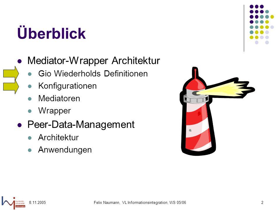 8.11.2005Felix Naumann, VL Informationsintegration, WS 05/062 Überblick Mediator-Wrapper Architektur Gio Wiederholds Definitionen Konfigurationen Mediatoren Wrapper Peer-Data-Management Architektur Anwendungen