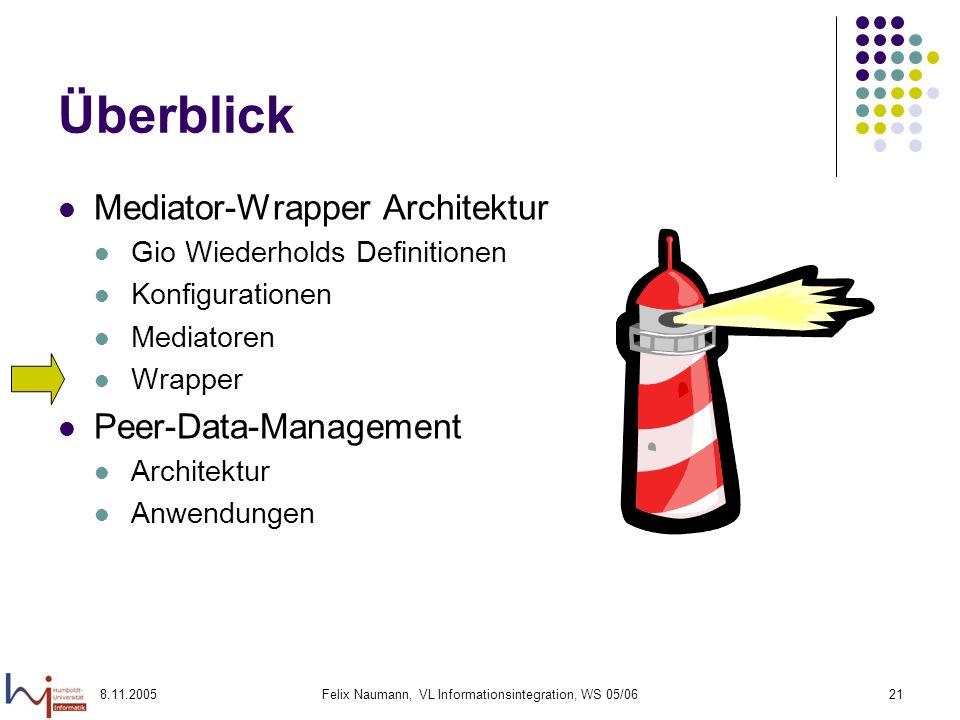 8.11.2005Felix Naumann, VL Informationsintegration, WS 05/0621 Überblick Mediator-Wrapper Architektur Gio Wiederholds Definitionen Konfigurationen Mediatoren Wrapper Peer-Data-Management Architektur Anwendungen