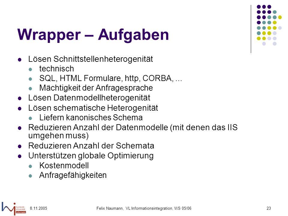 8.11.2005Felix Naumann, VL Informationsintegration, WS 05/0623 Wrapper – Aufgaben Lösen Schnittstellenheterogenität technisch SQL, HTML Formulare, http, CORBA,...