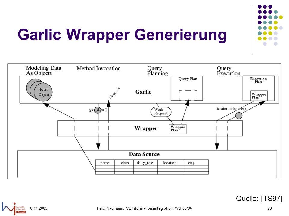8.11.2005Felix Naumann, VL Informationsintegration, WS 05/0628 Garlic Wrapper Generierung Quelle: [TS97]