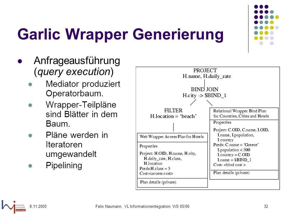 8.11.2005Felix Naumann, VL Informationsintegration, WS 05/0632 Garlic Wrapper Generierung Anfrageausführung (query execution) Mediator produziert Operatorbaum.
