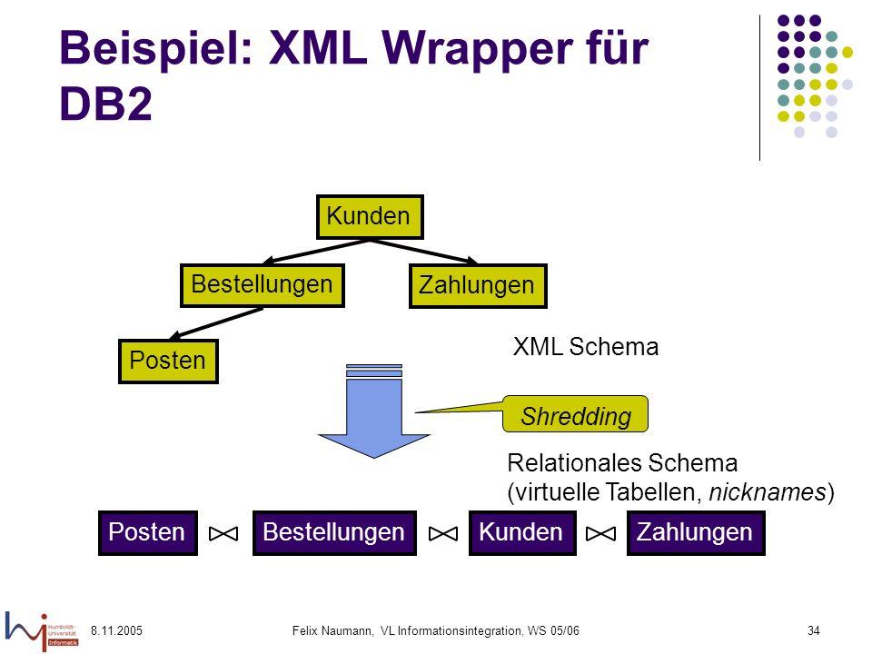 8.11.2005Felix Naumann, VL Informationsintegration, WS 05/0634 Beispiel: XML Wrapper für DB2 Kunden Bestellungen Posten Zahlungen XML Schema KundenBestellungen Posten Zahlungen Relationales Schema (virtuelle Tabellen, nicknames) Shredding