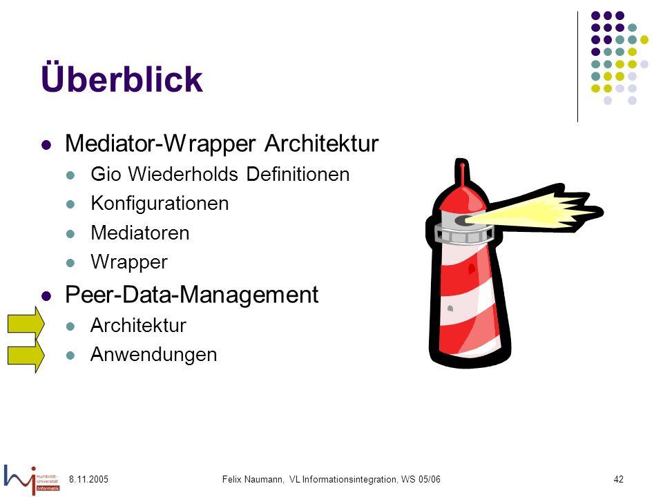 8.11.2005Felix Naumann, VL Informationsintegration, WS 05/0642 Überblick Mediator-Wrapper Architektur Gio Wiederholds Definitionen Konfigurationen Mediatoren Wrapper Peer-Data-Management Architektur Anwendungen