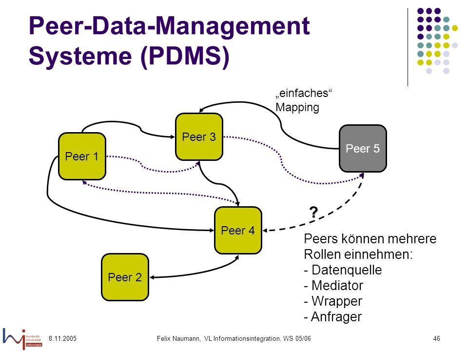 8.11.2005Felix Naumann, VL Informationsintegration, WS 05/0646 Peer-Data-Management Systeme (PDMS) Peer 1 Peer 2 Peer 4 Peer 3 Peer 5 Peers können mehrere Rollen einnehmen: - Datenquelle - Mediator - Wrapper - Anfrager .