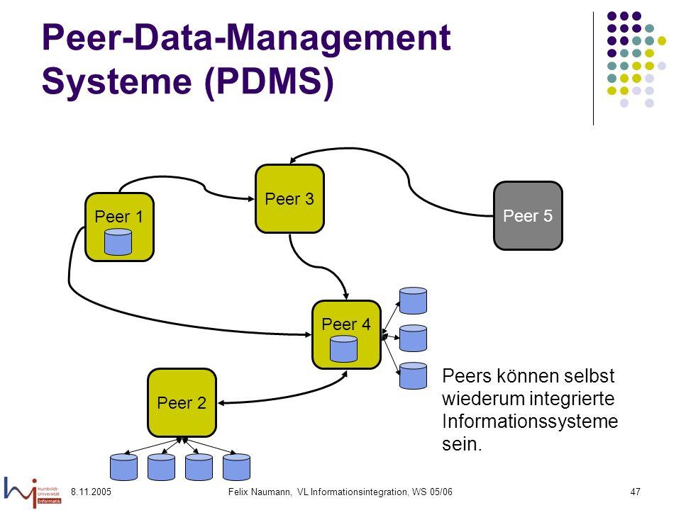 8.11.2005Felix Naumann, VL Informationsintegration, WS 05/0647 Peer-Data-Management Systeme (PDMS) Peer 1 Peer 2 Peer 4 Peer 3 Peer 5 Peers können selbst wiederum integrierte Informationssysteme sein.