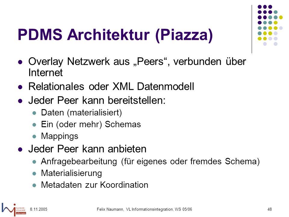 8.11.2005Felix Naumann, VL Informationsintegration, WS 05/0648 PDMS Architektur (Piazza) Overlay Netzwerk aus Peers, verbunden über Internet Relationales oder XML Datenmodell Jeder Peer kann bereitstellen: Daten (materialisiert) Ein (oder mehr) Schemas Mappings Jeder Peer kann anbieten Anfragebearbeitung (für eigenes oder fremdes Schema) Materialisierung Metadaten zur Koordination