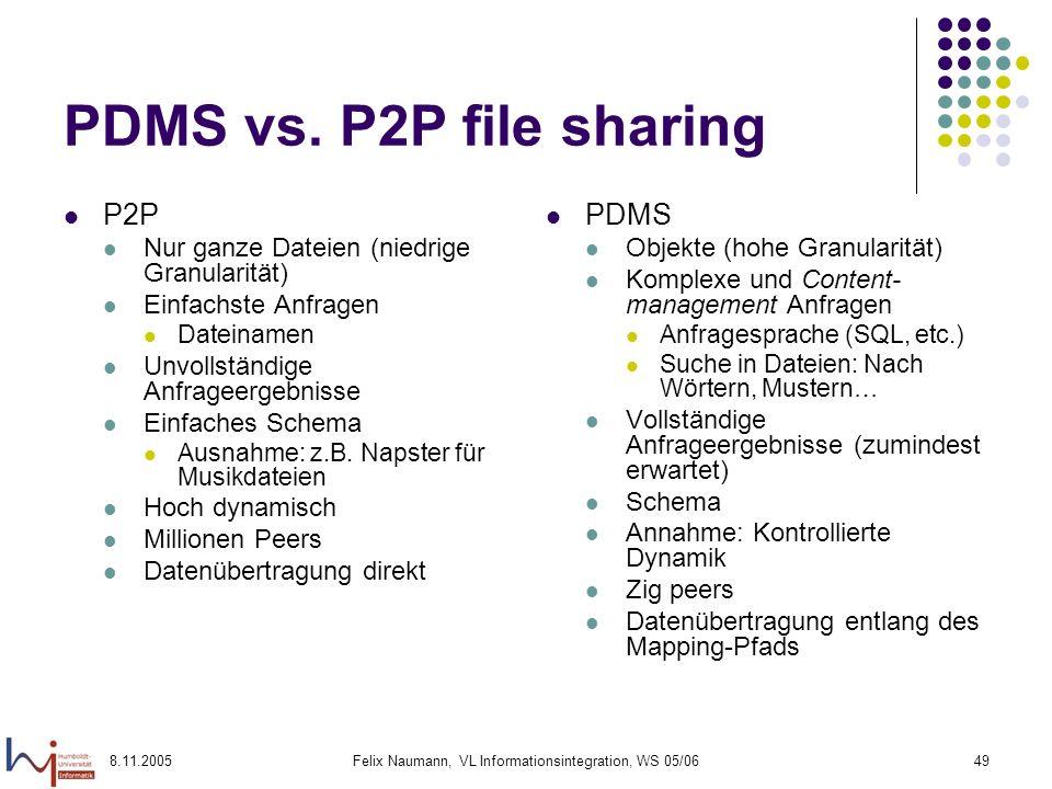 8.11.2005Felix Naumann, VL Informationsintegration, WS 05/0649 PDMS vs. P2P file sharing P2P Nur ganze Dateien (niedrige Granularität) Einfachste Anfr