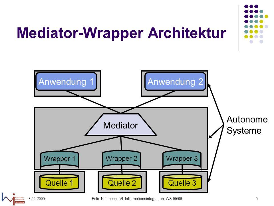 8.11.2005Felix Naumann, VL Informationsintegration, WS 05/065 Autonome Systeme Mediator-Wrapper Architektur Quelle 1 Quelle 2Quelle 3 Wrapper 1Wrapper