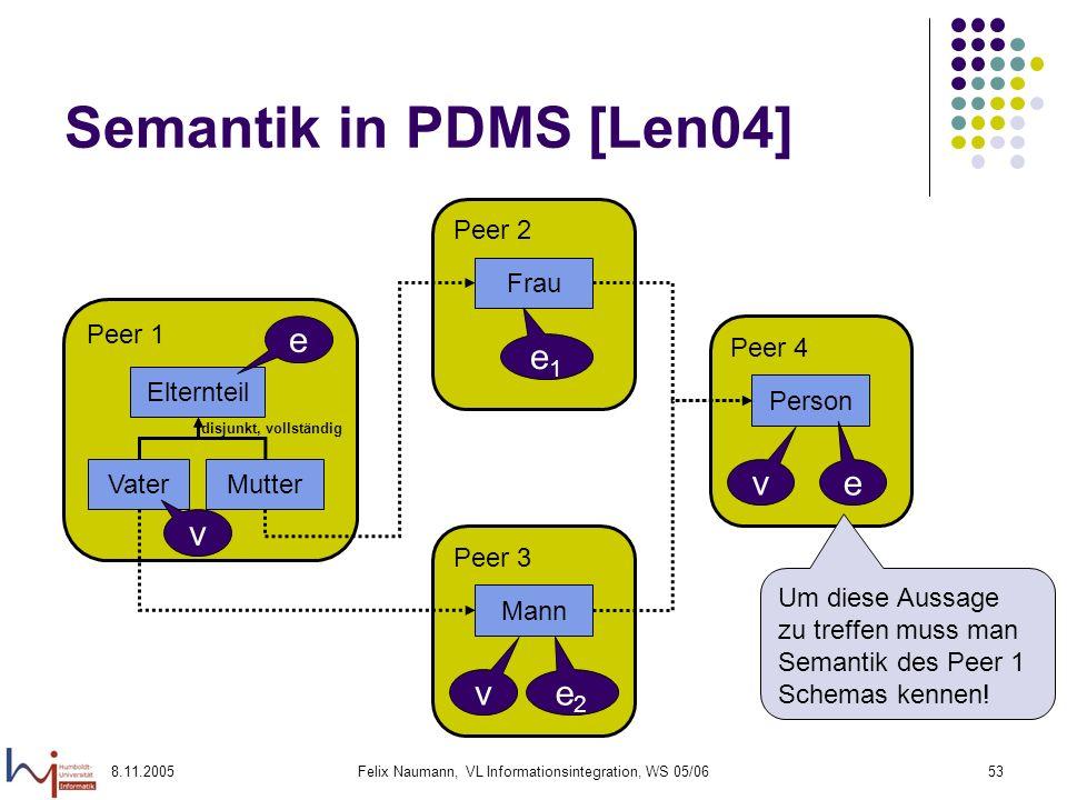 8.11.2005Felix Naumann, VL Informationsintegration, WS 05/0653 Semantik in PDMS [Len04] Peer 1 Peer 3 Peer 2 Peer 4 Elternteil MutterVater disjunkt, v