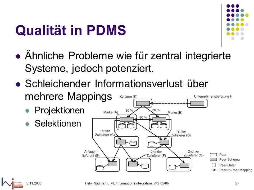 8.11.2005Felix Naumann, VL Informationsintegration, WS 05/0654 Qualität in PDMS Ähnliche Probleme wie für zentral integrierte Systeme, jedoch potenziert.