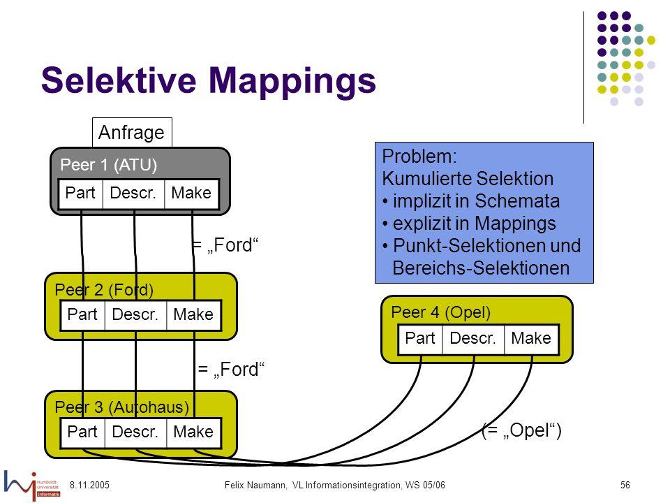 8.11.2005Felix Naumann, VL Informationsintegration, WS 05/0656 Selektive Mappings Peer 2 (Ford) Peer 1 (ATU) PartDescr.Make PartDescr.Make Anfrage = F