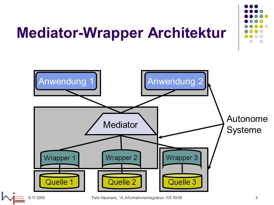 8.11.2005Felix Naumann, VL Informationsintegration, WS 05/066 Autonome Systeme Mediator-Wrapper Architektur Quelle 1 Quelle 2Quelle 3 Wrapper 1Wrapper